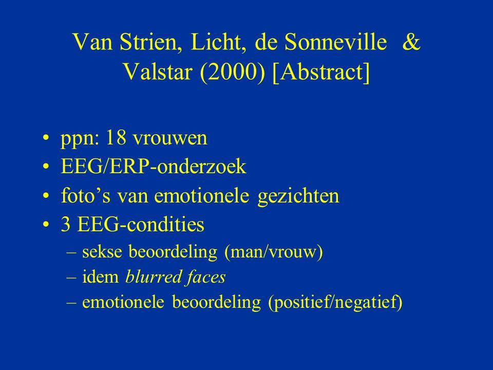 Van Strien, Licht, de Sonneville & Valstar (2000) [Abstract]